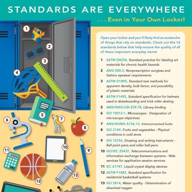 A graphic illustration of a student's school locker with all kinds of stuff tumbling out of it and a key indicating where standards can be found in the scene.