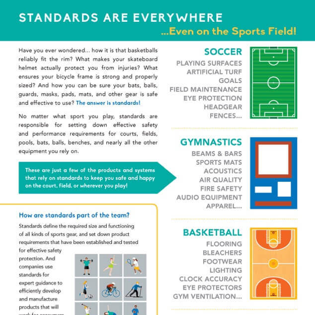 A graphical flyer with illustrations of various sports equipment and text explaining where relevant standards support of safety and function.