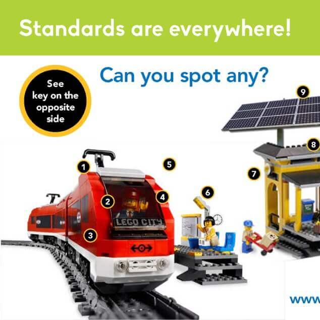 Close-up of a Lego model train station and train with numbers indicating where standards can be found in the scene.
