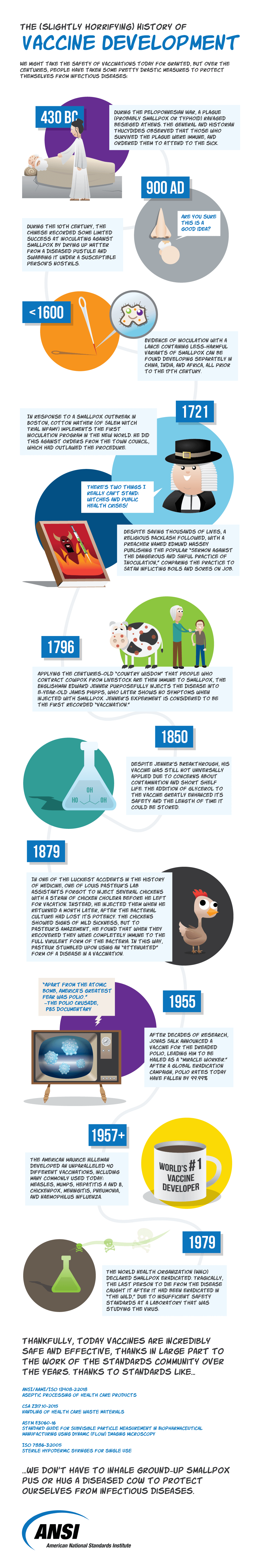 History_of_Vaccination_Infographic-01