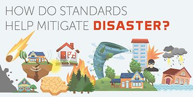 How_Do_Standards_Mitigate_Disaster_Image