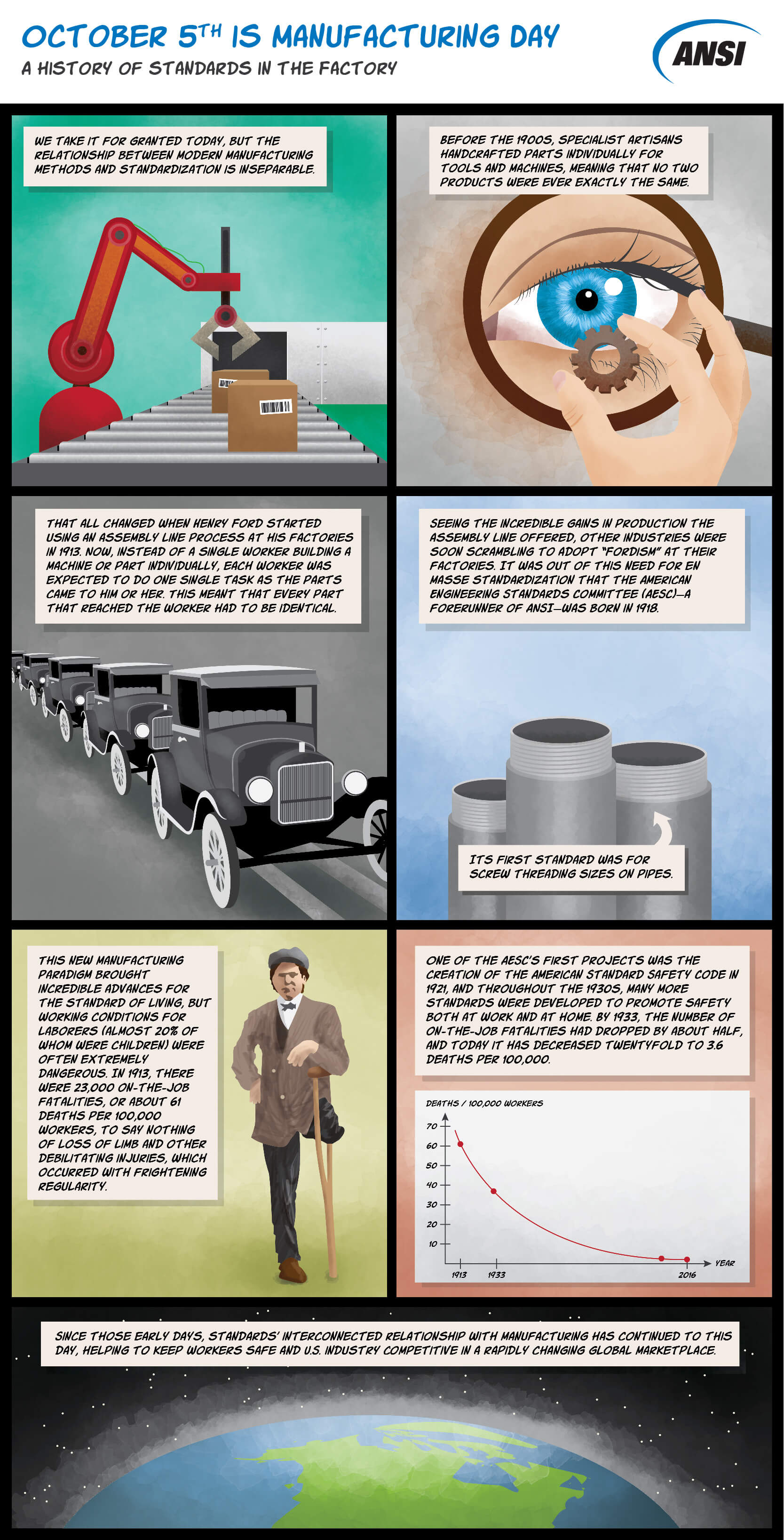 Manufacturing_Day_Infographic_with_header_BG